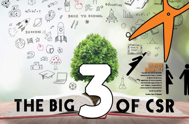 The Big Three of CSR